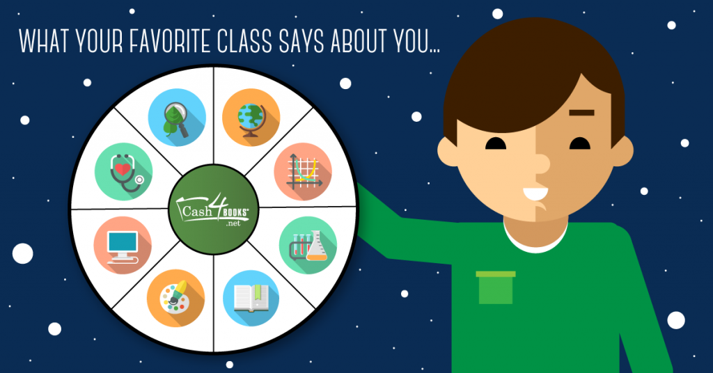 What_Your_Favorite_Class_Says_About_You