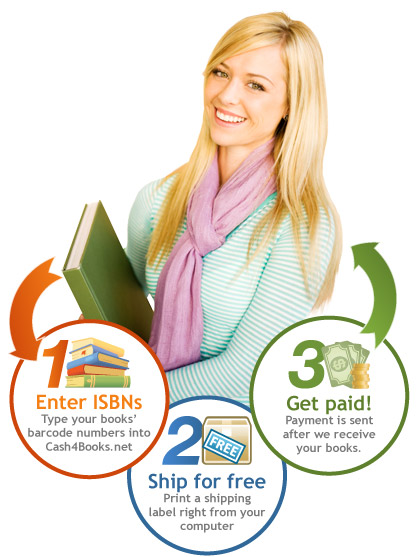 1. Enter ISBNs - 2. Ship for free - 3. Get paid cash!
